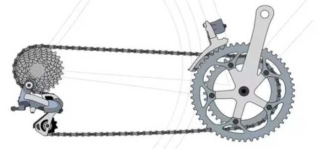Трансмиссия для велосипеда: составные части, виды, настройка