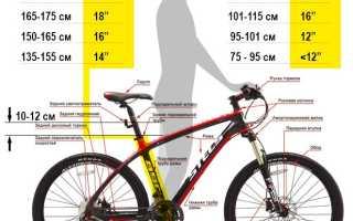 Размеры велосипедных колес и их связь с ростом велосипедиста