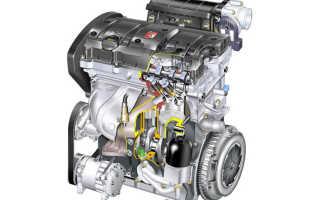 Двигатель ситроен дс 4. Контрактные двигатели для CITROEN DS4. Почему мотор Ситроен выходит из строя