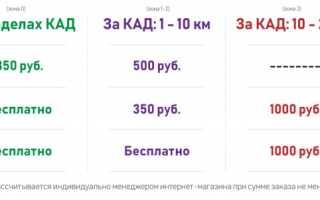 Доставка в регионы России.