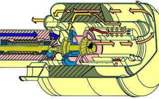 Требования к деталям турбореактивного двигателя. Газотурбинный двигатель