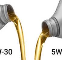 Чем отличается масло 5w30 от 5w40.