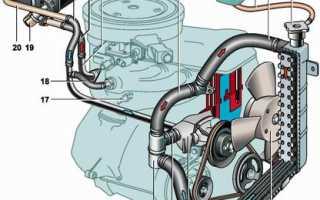 Система охлаждения двигателя ваз 2104 карбюратор. Система охлаждения. Принцип действия бачка