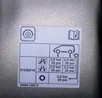 Избыточное давление в шинах рено каптур. Избыточное давление в шинах рено каптур Давление в шинах автомобиля таблица рено каптур