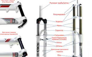 Передняя вилка велосипеда: устройство, виды + как ее снять с байка