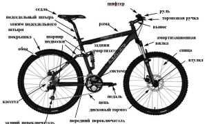 Смазка при сборке нового велосипеда из коробки