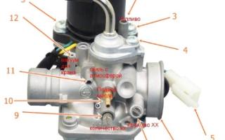 Инструкция по ремонту электрооборудования Yamaha Jog