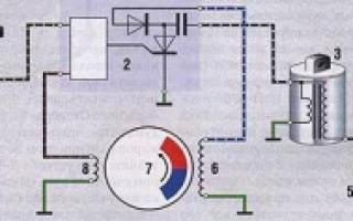 Система зажигания скутера – устройство и принцип работы