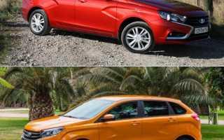 Дорожный просвет лада веста и х рей. Технические характеристики Lada X-Ray и внешний вид автомобиля. Плюсы и минусы