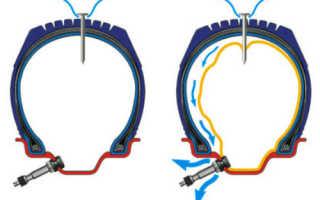 Бескамерные покрышки для велосипеда: установка, виды, достоинства и недостатки резины