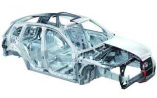 Из какого металла делают авто. Из какого материала делают кузова автомобилей. задних и передних крыльев