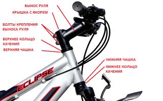 Как поднять руль на горном велосипеде, отрегулировать или опустить его