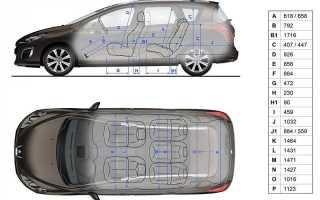Peugeot 308 1.6 акпп стоит ли покупать. Проблемы с коробкой передач и подвески