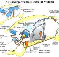Что такое блок srs в автомобиле. SRS: что это такое в машине? Судебная практика по