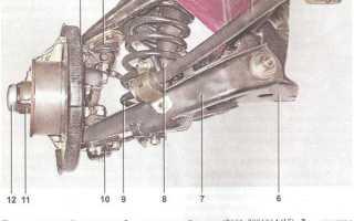 Габариты автомобиля ваз 2106. Трансмиссия и подвеска