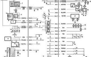 Suzuki ZZ — ремонт электрооборудования (инструкция)