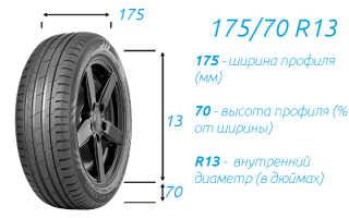 Шины ханкук 175 70 r13 летние. Правые и Левые шины